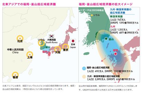 福岡釜山超広域経済圏