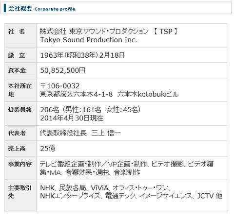 東京サウンドプロダクション会社概要