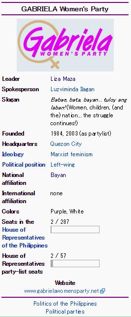 GABRIELAwiki