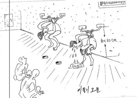 北朝鮮収容所1