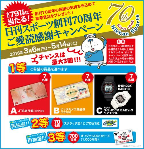 日刊スポーツ創刊70周年キャンペーン2