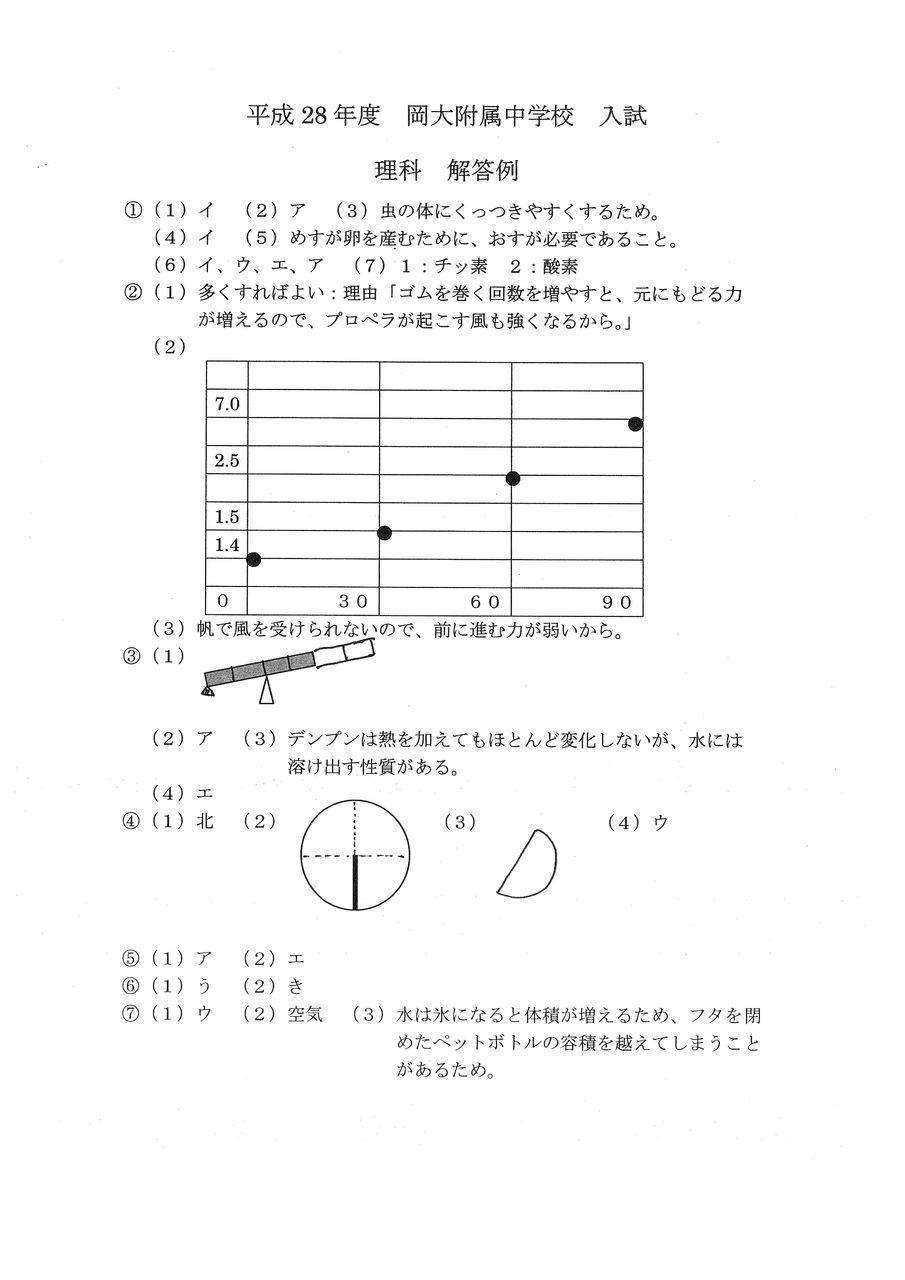 160109岡附理科解答例