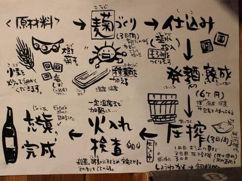 直源醤油 (28)