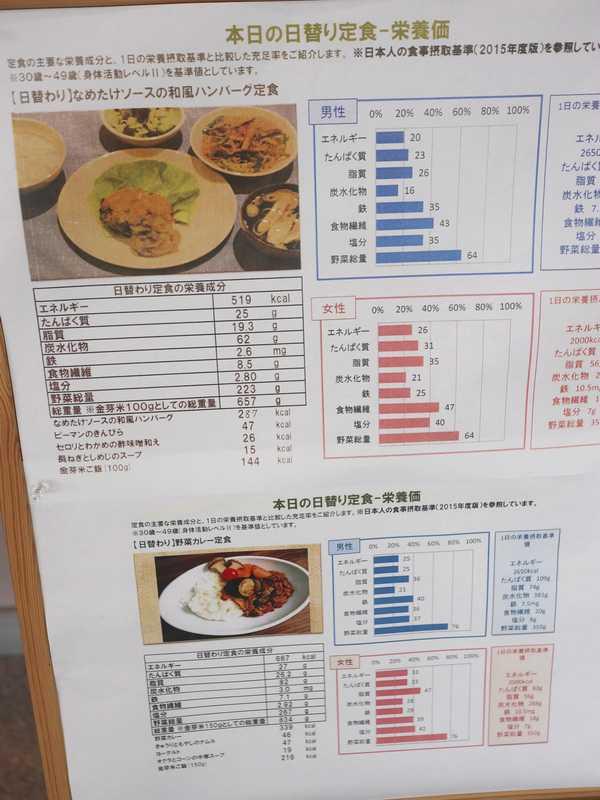 タニタ食堂 (3)