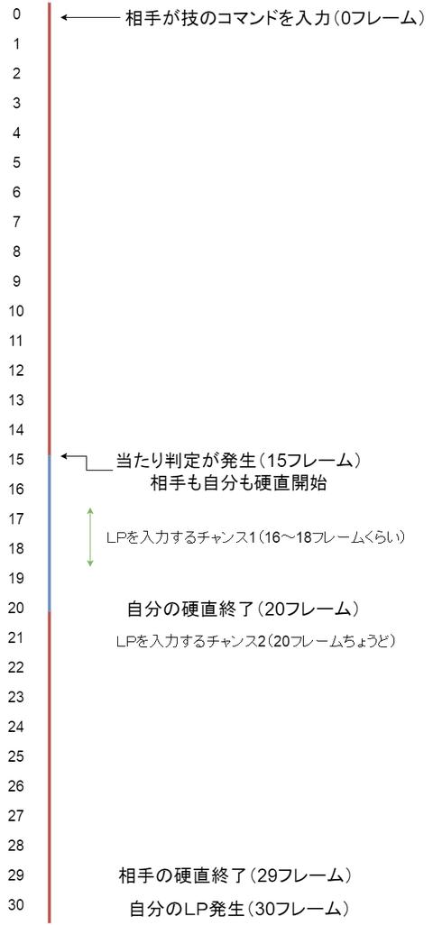 Untitled Diagram (5)