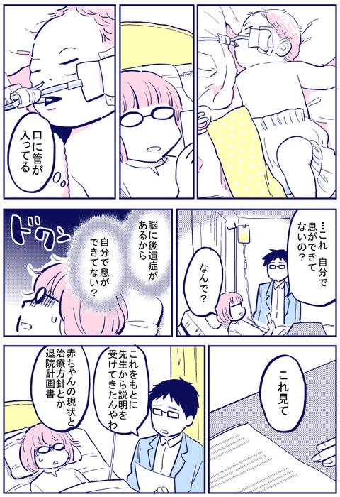 blog+62