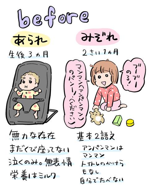 blog+296