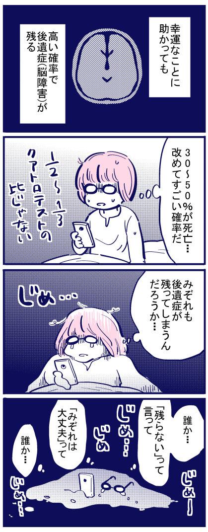 blog+123