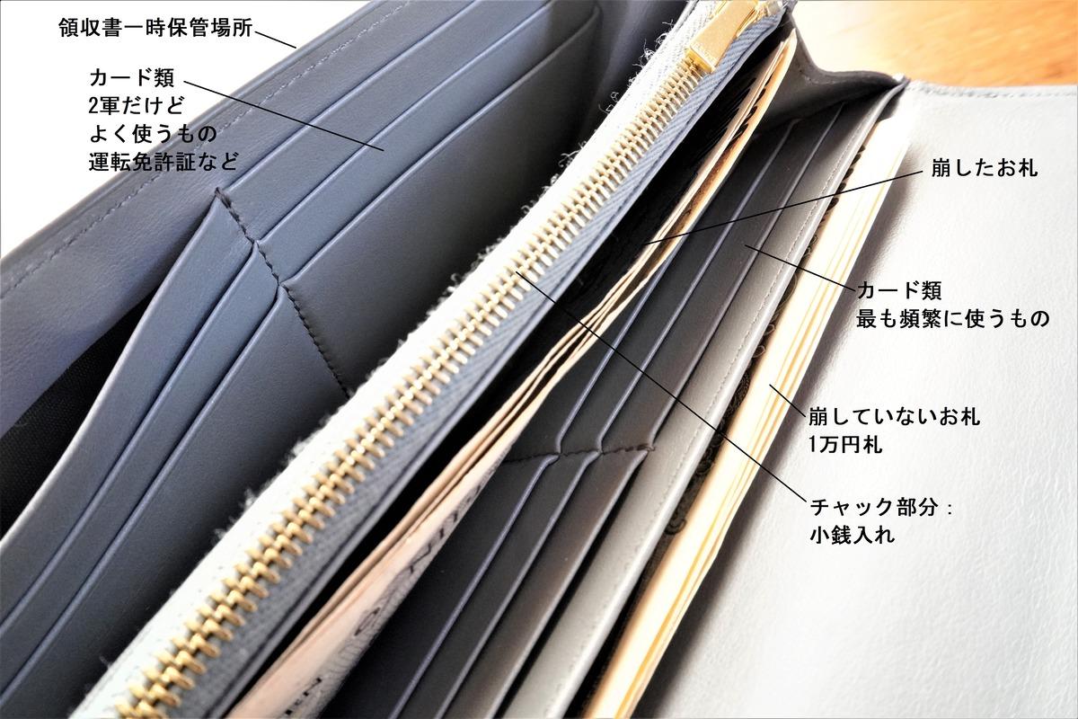 財布整理法7 - コピー