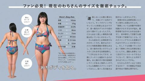 画像】このくらいの身体と身長と乳の女がストライクど真ん中なんだが、俺と同じ趣向の人いる?