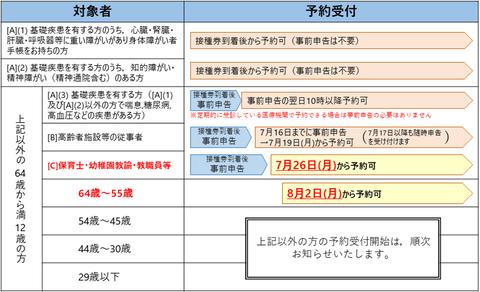 倉敷市ワクチン接種0715