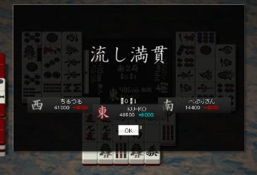 kuko-20151205-03