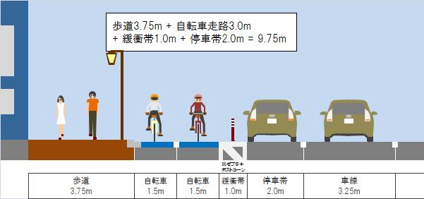 ... 通行自転車専用走路」による