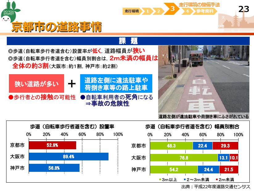 自転車の 車道 自転車 狭い : :第2回「改訂京都市自転車 ...