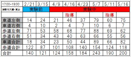 159_03_mat02_08_04