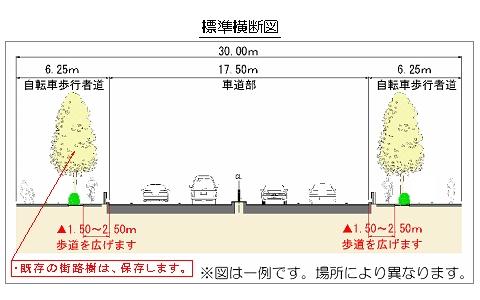東京都多摩地区の自転車走行 ...