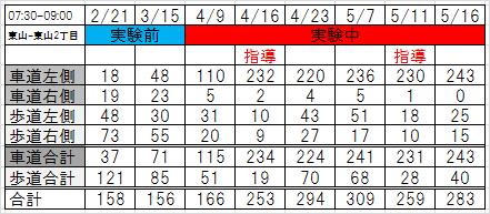 159_03_mat02_06_02