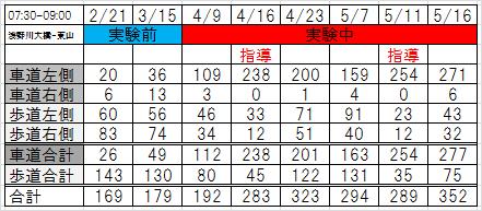 159_03_mat02_06_04