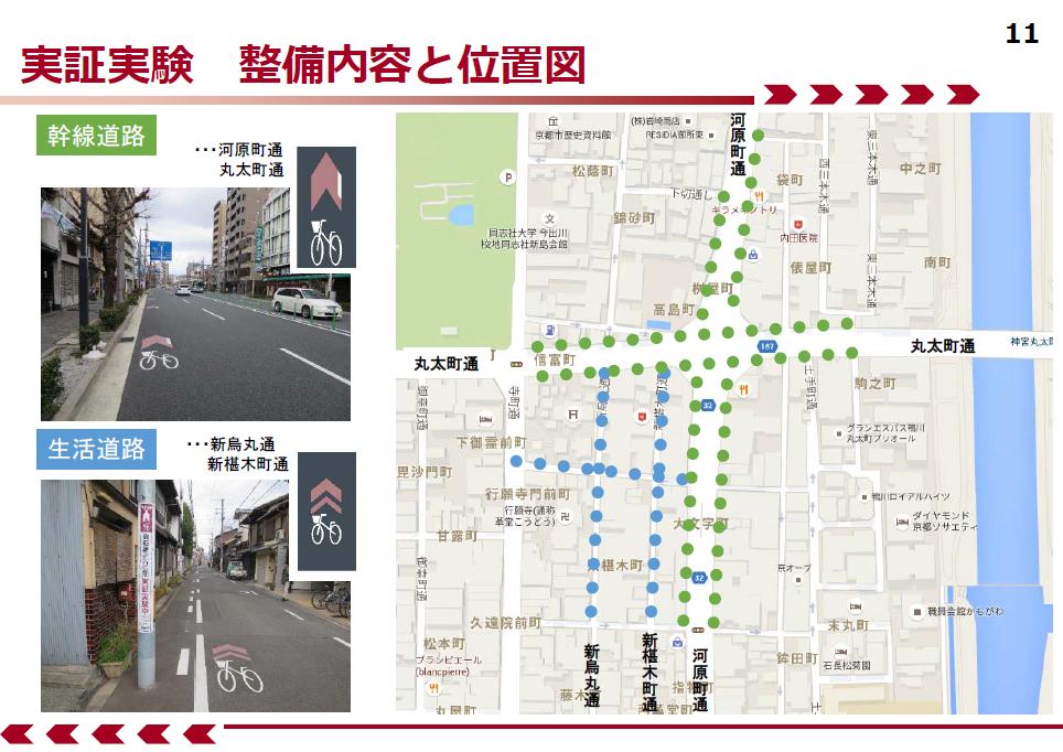 サイクルプラス「あしたのプラットホーム」  京都市自転車走行環境整備ガイドライン部会の検証(1)市民意見を切り捨てる実証実験結果コメント