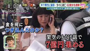 7億円の詐欺事件