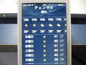 チェンマイの外気温