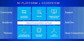 yh20160901NI_IoT_platform_590px