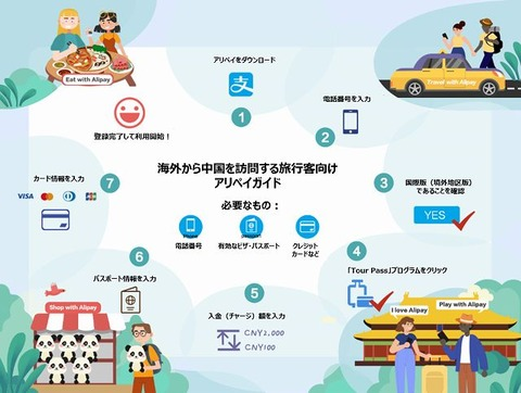 JP_Guide to Alipay-s