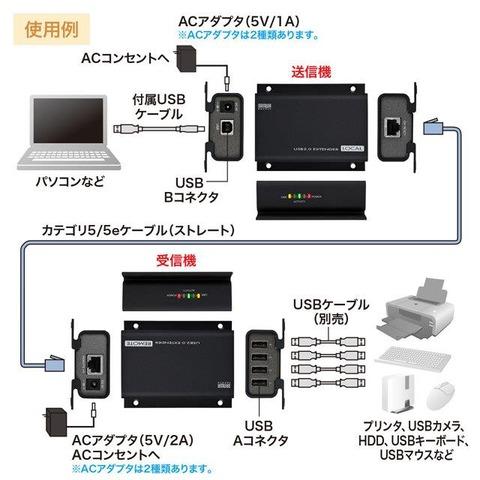 USB-EXSET2_FT3L