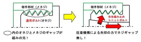 160622_neji_dousa