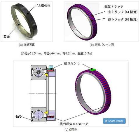 NTN_薄型・高精度角度センサ