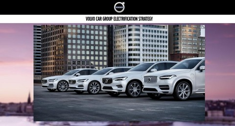 Volvo Car Group Electrification Strategy