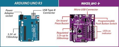 Arduino UNO vs Maker UNO Plus I