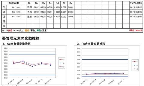 日立技研様分析結果171102_