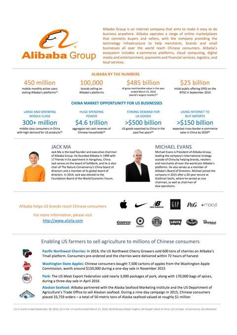 Alibaba-US-Fact-Sheet-final-final-001