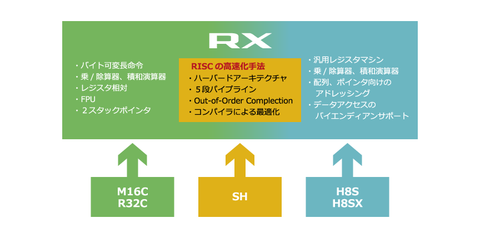 rx-features-02