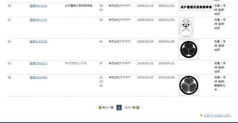 161107_商標出願・登録情報_01