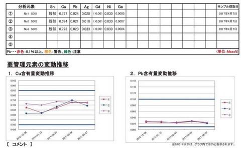 日立技研様分析結果170418-1_
