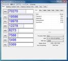core2dueT7500ベンチ3gb