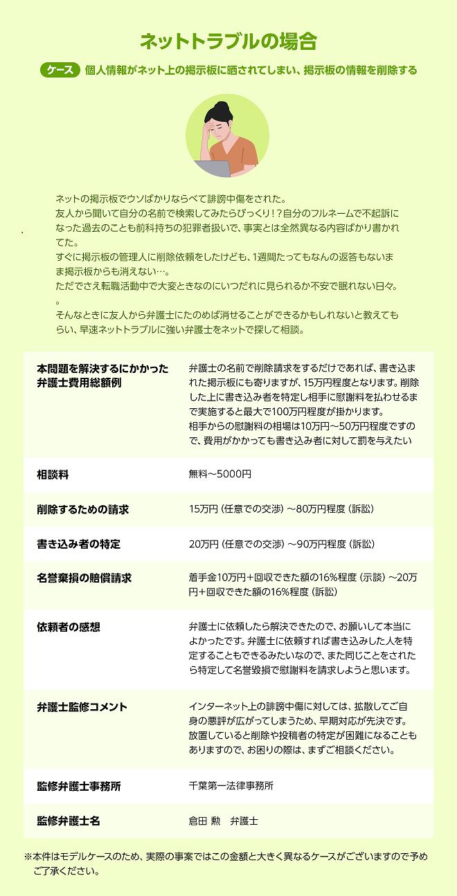 ※No11 (修正版)