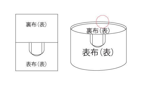 マザーバッグ作り方10