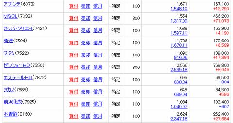 2020-9-19日興2