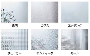 ガラスの種類