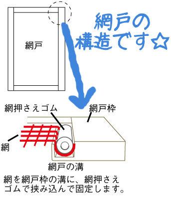 網戸の構造