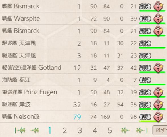 [#E5-3]100勝の成果