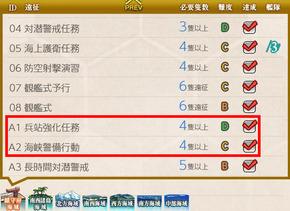 艦隊司令部の強化 【準備段階】1