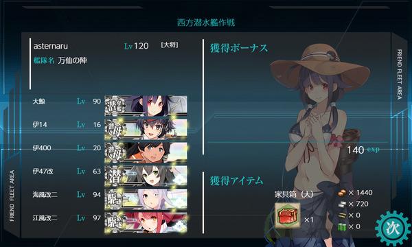 西方潜水艦作戦