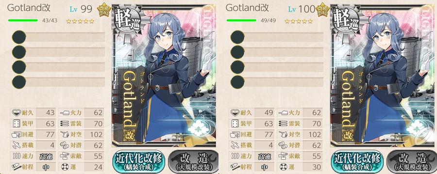 「Gotland」100Lv