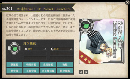 20連装7inch UP Rocket Launchers