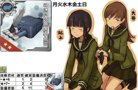 四連装酸素魚雷(大井北上