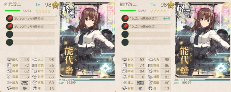 「軽巡級」主砲戦闘時フィット補正